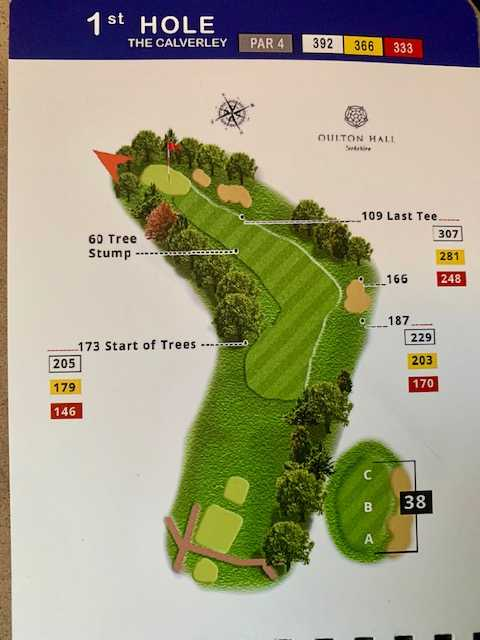 Oulton Hall course guide